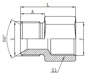 Risba britanskih standardnih adapterjev za cevi