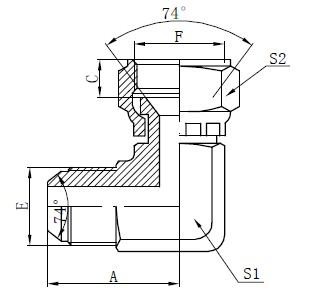 JIC ploščati konektorji za risanje